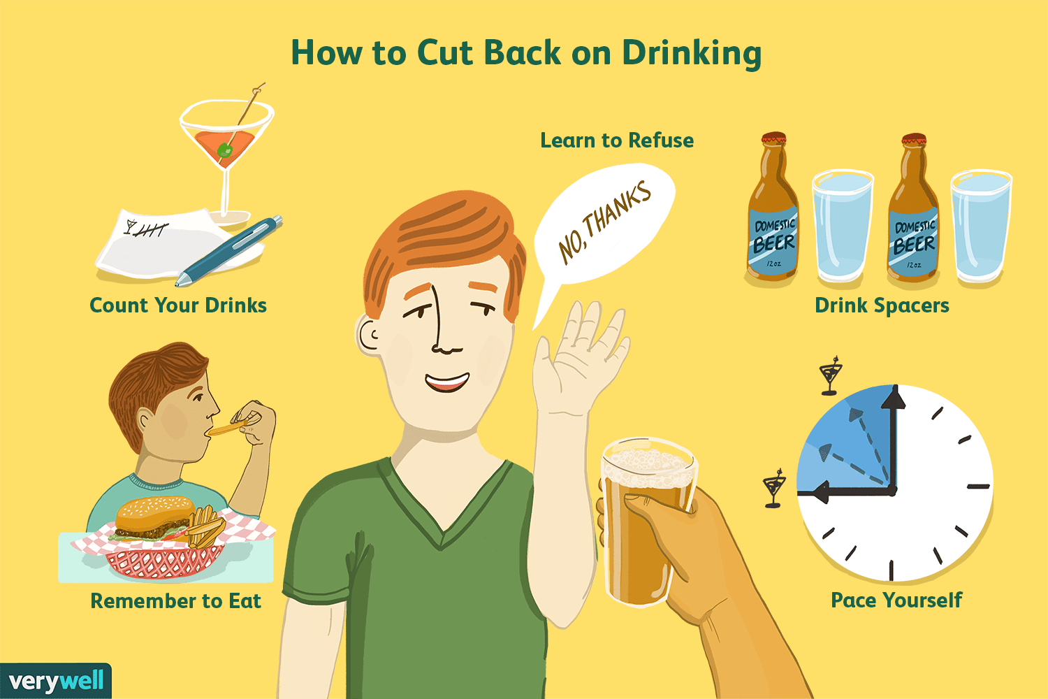 cutting back on drinking