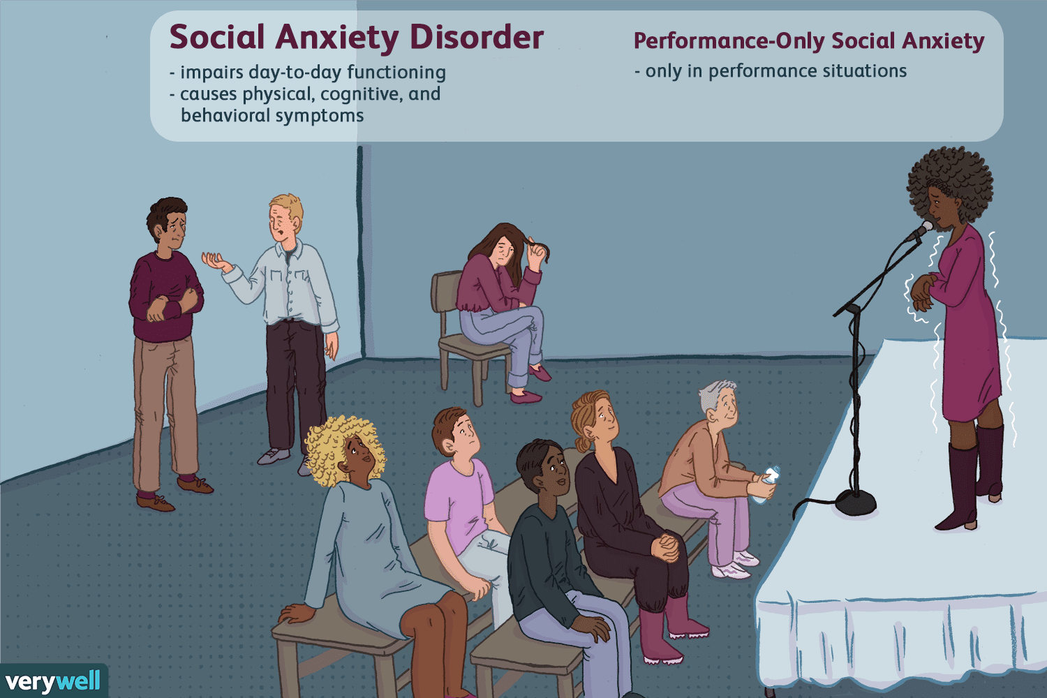 An Overview of Social Anxiety Disorder