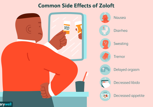 Common side effects of zoloft