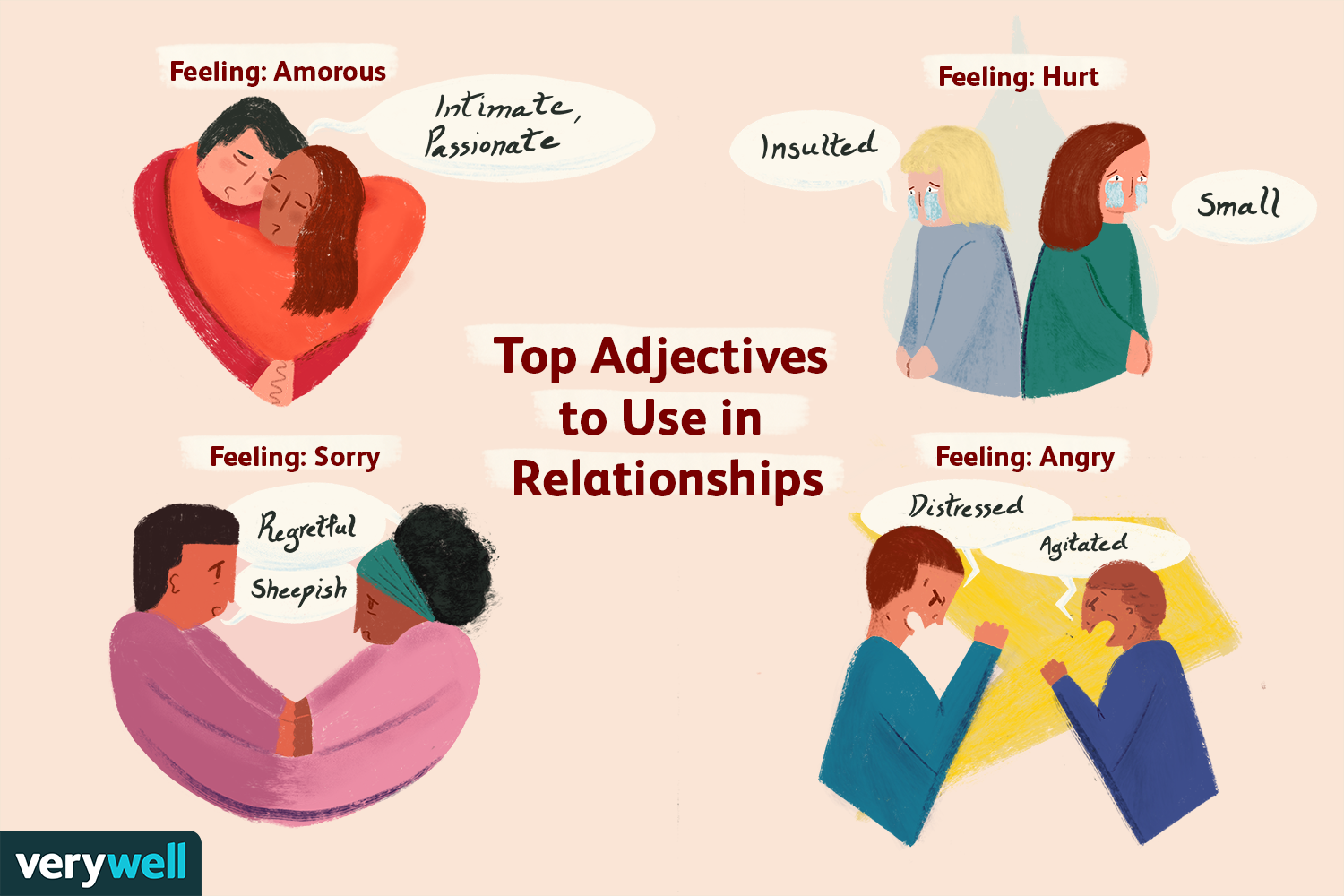 Words and Feelings That Often Come up in Marriage