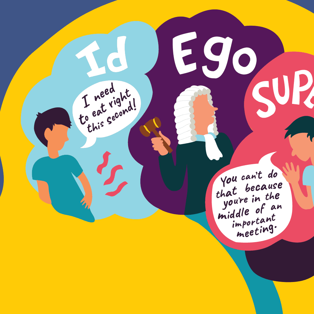 Freud's Id, Ego, and Superego