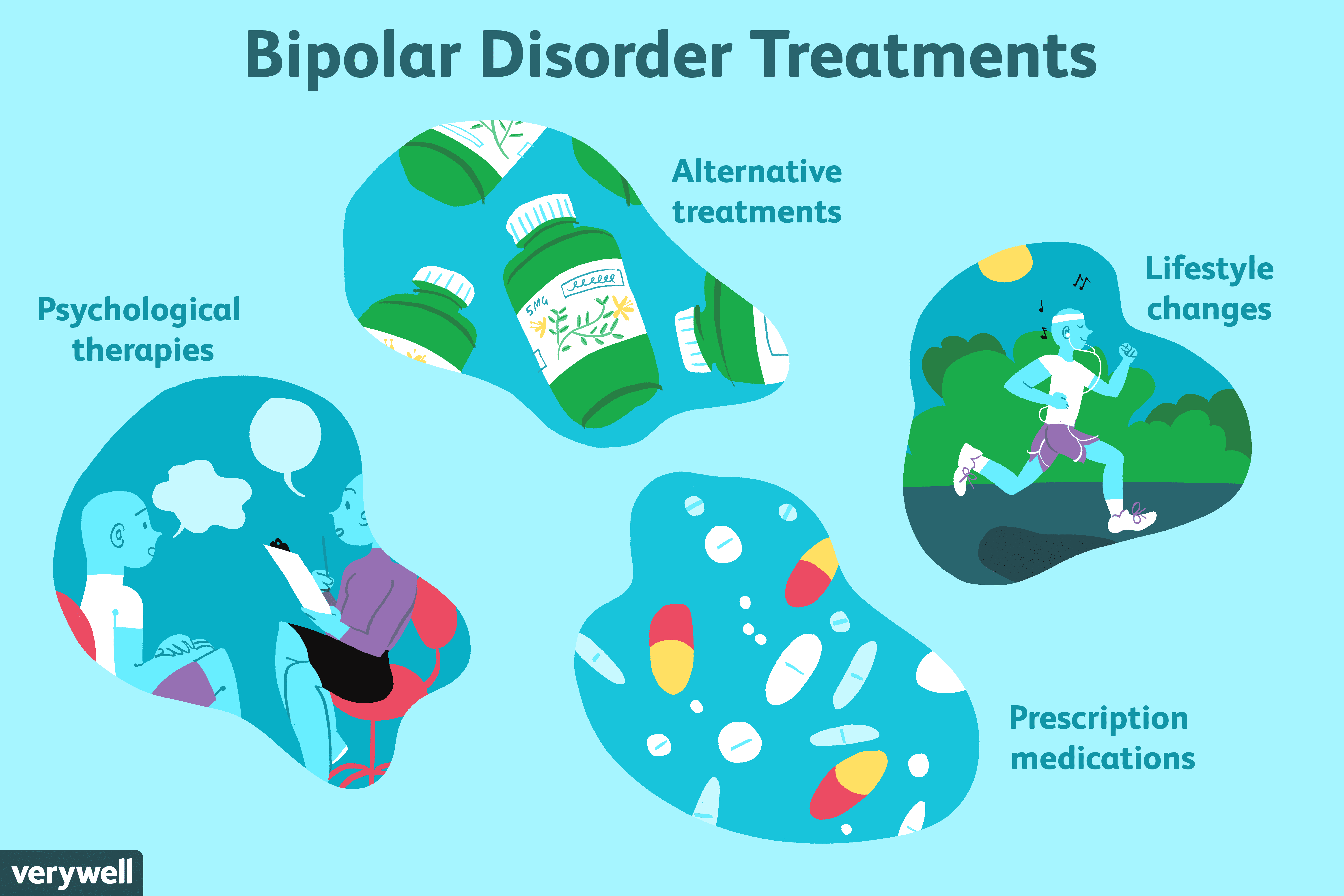 How Is Bipolar Disorder Treated?