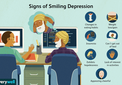 signs of smiling depression