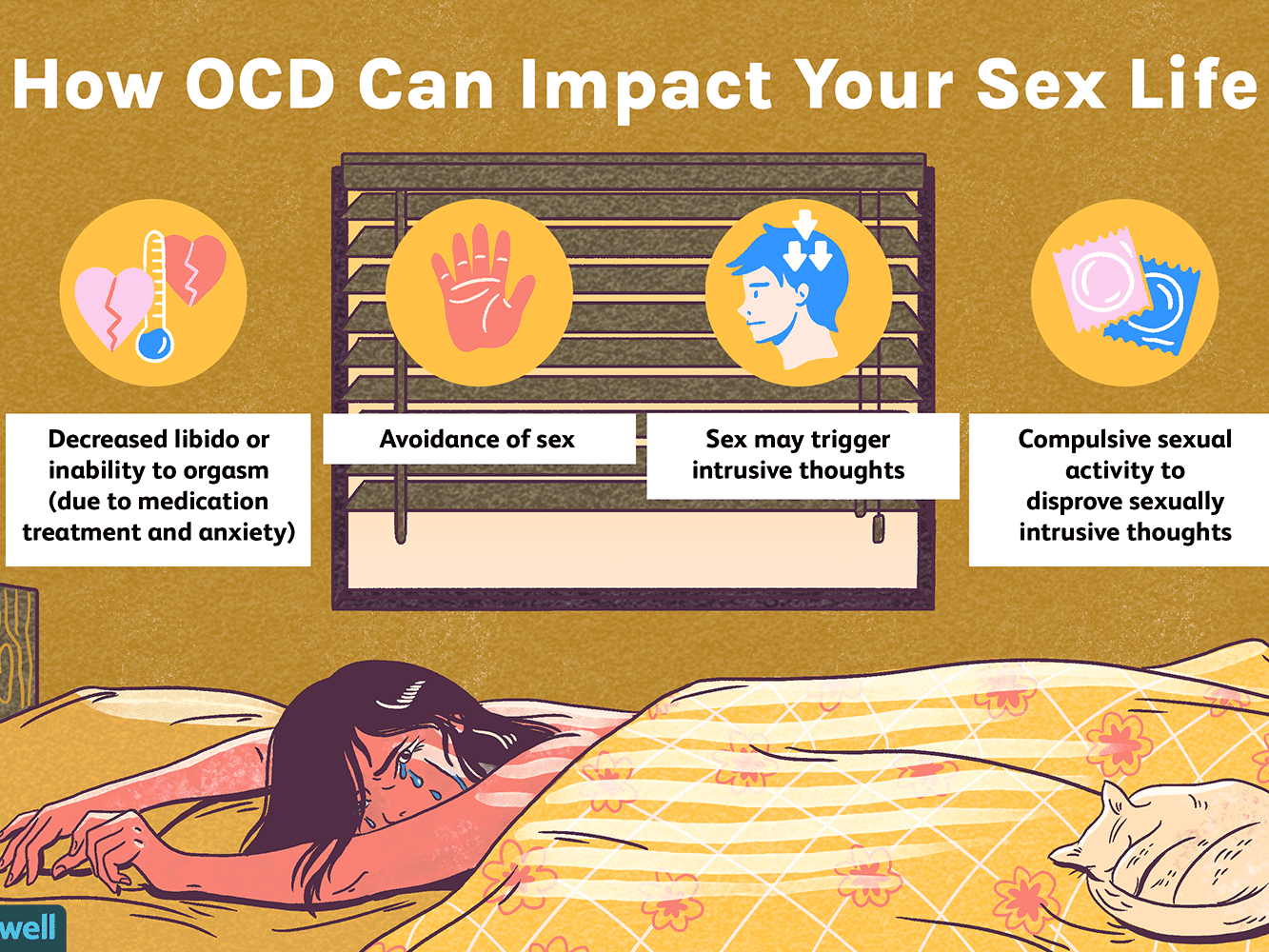 To rocd how stop Relationship OCD