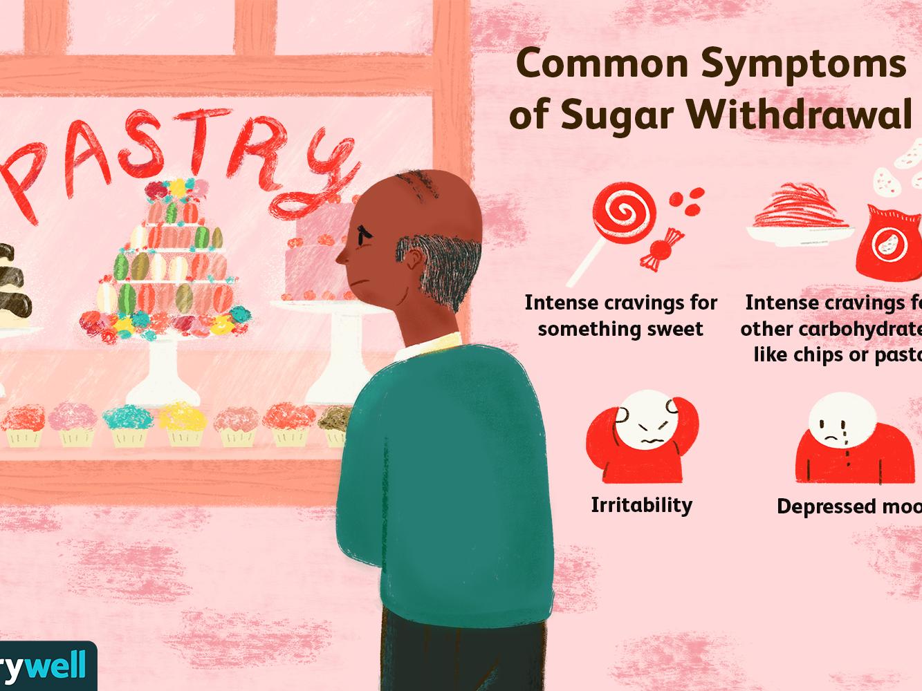 benefits of a no sugar diet