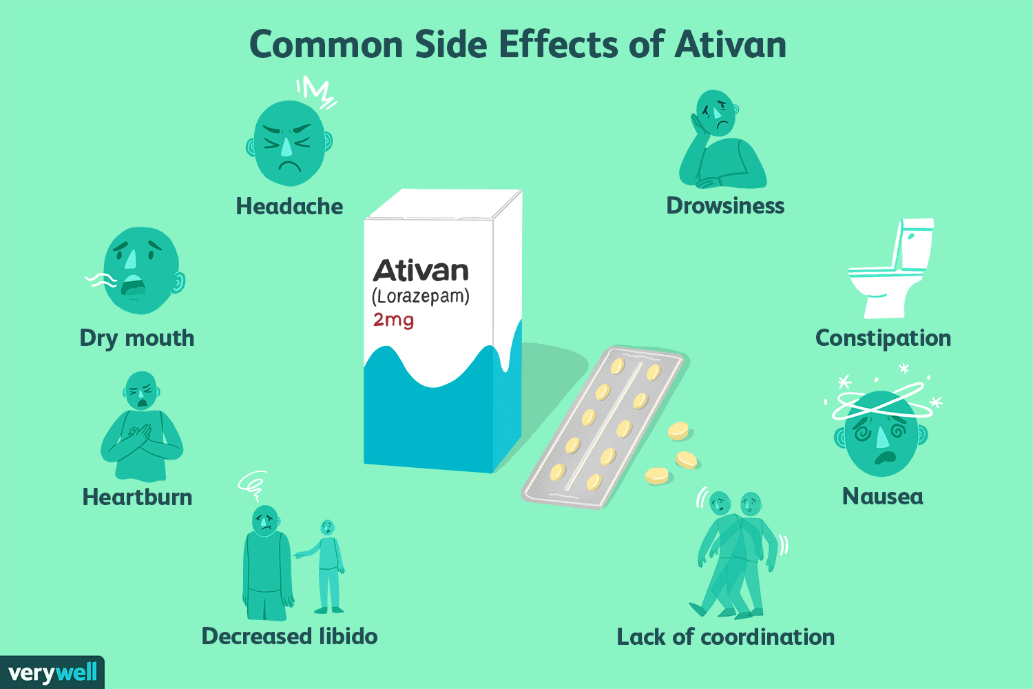 how much ativan to relax muscles