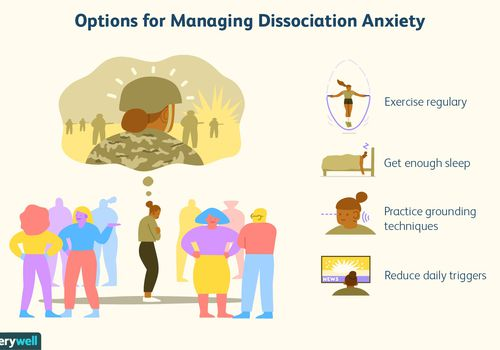 Options for managing dissociation anxiety illustration