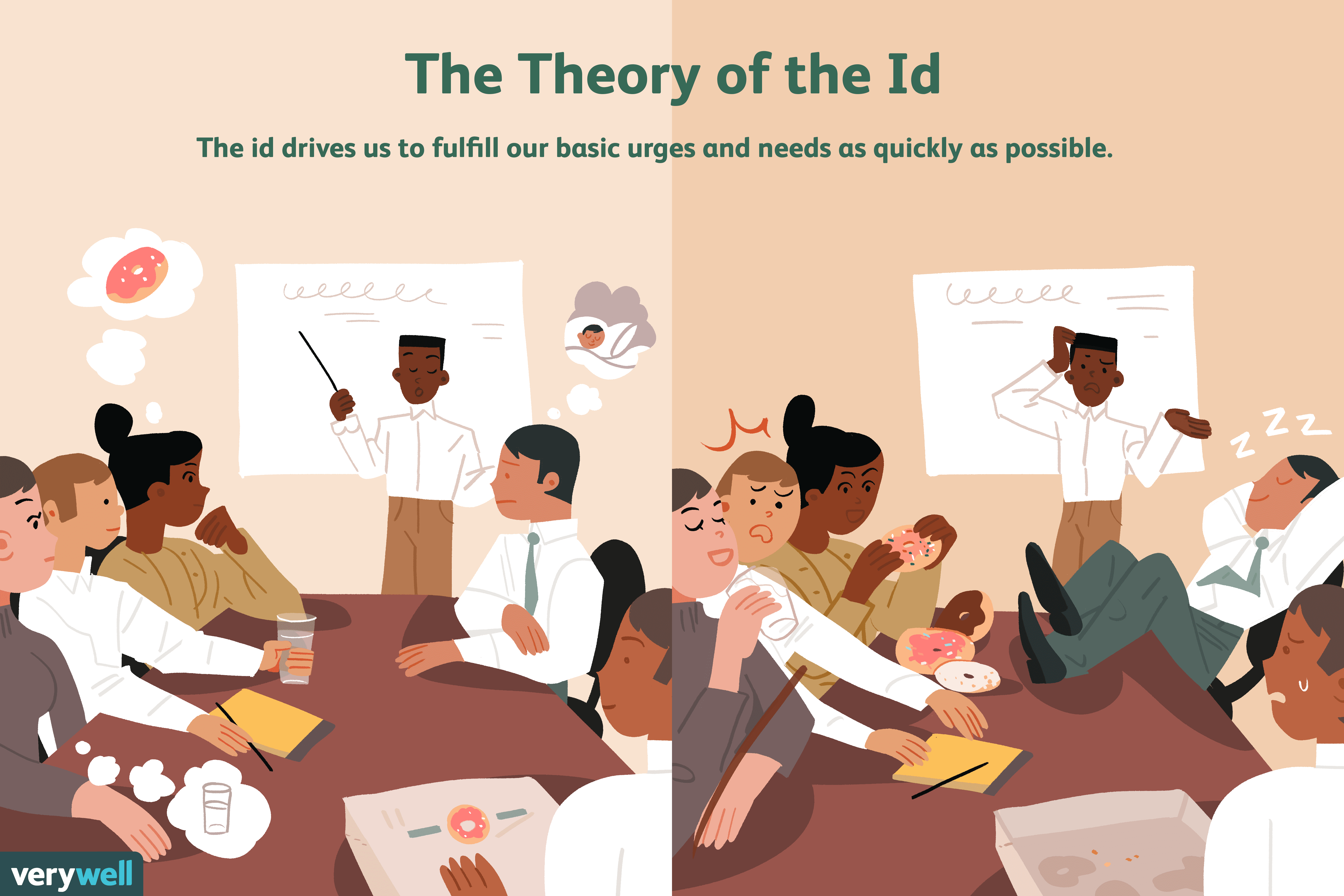 8e584a16c1f Freud s Theory of the Id in Psychology