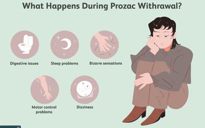 Prozac withdrawal illustration