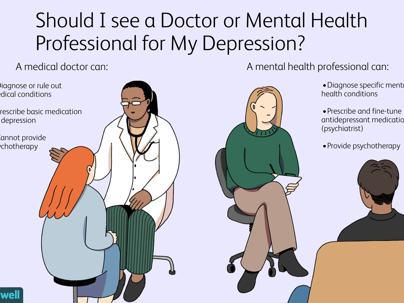 What Kind Of Doctor Should You See For Your Depression