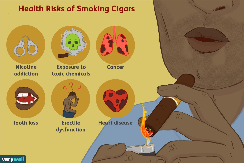 cigar smoking health risks