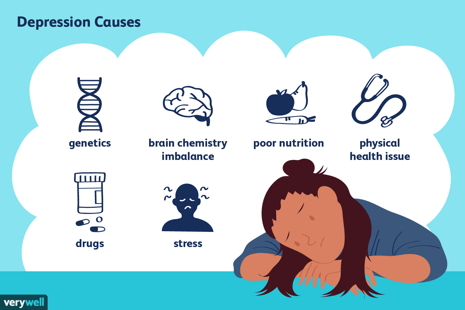 9 most common causes of depression