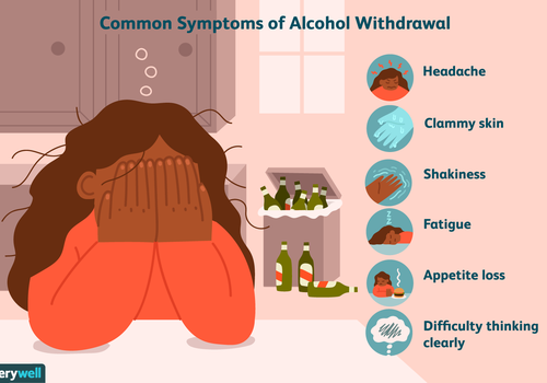 Common Withdrawal Symptoms of Quitting Alcohol