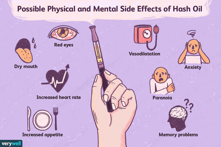 Possible effects of hash oil