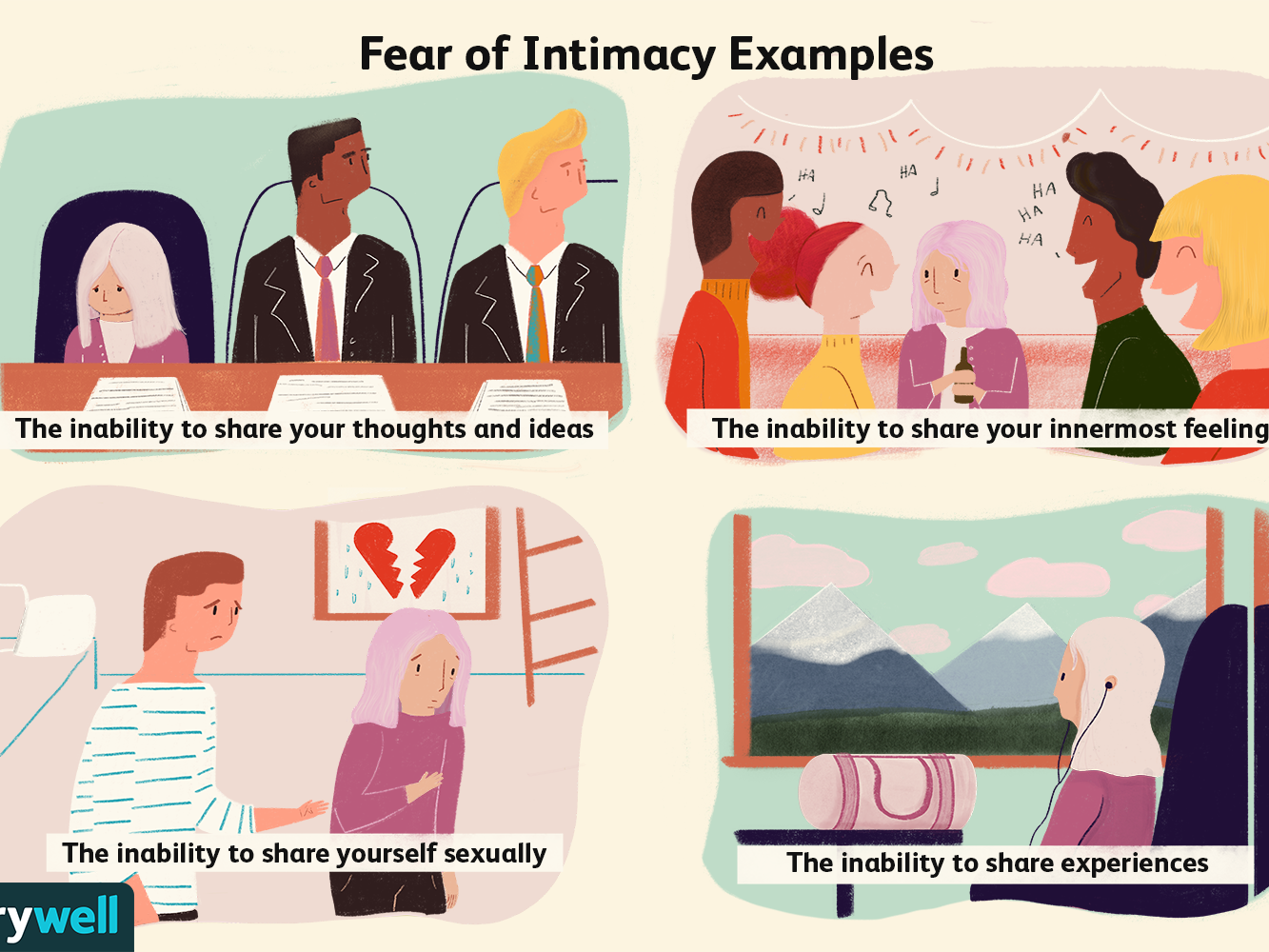 Fear Of Intimacy Signs Causes And Coping Strategies