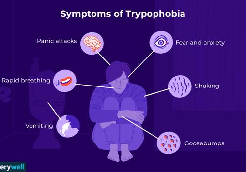 Symptoms of trypophobia