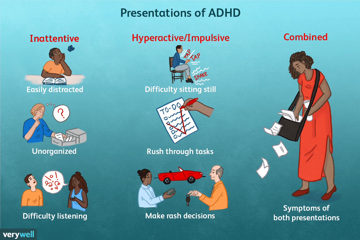 Recent Developments In The Genetics Of Attention Deficit Hyperactivity >> An Overview Of Adhd