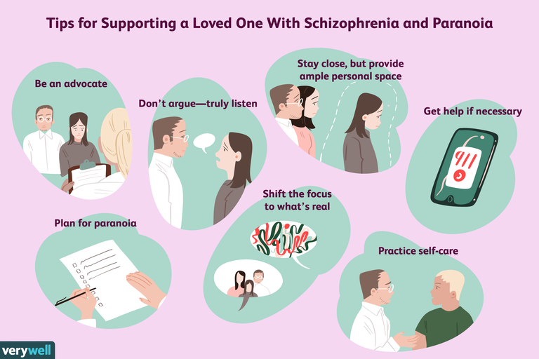 Tips for Supporting a Loved One With Schizophrenia