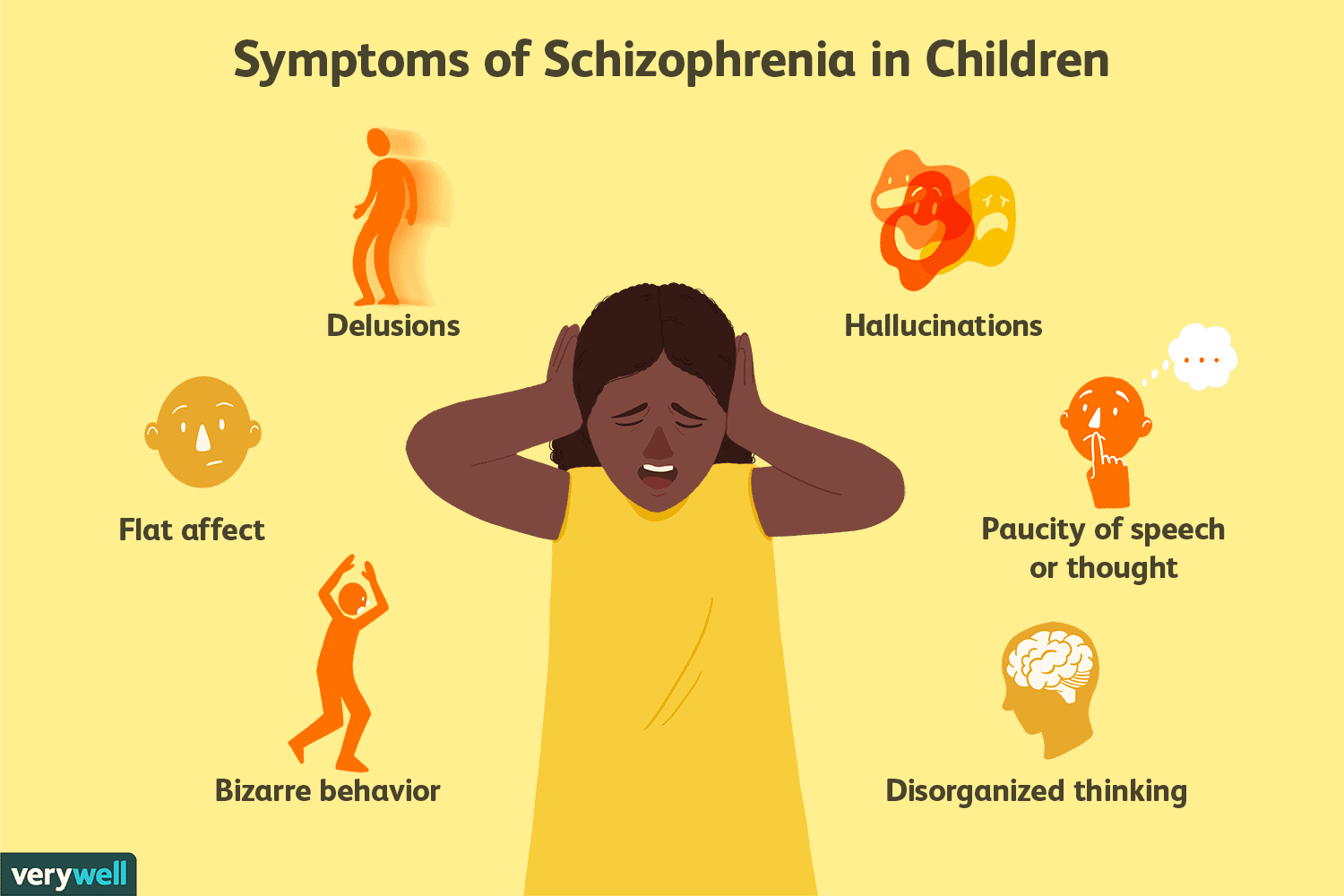 Identifying Schizophrenia in Children