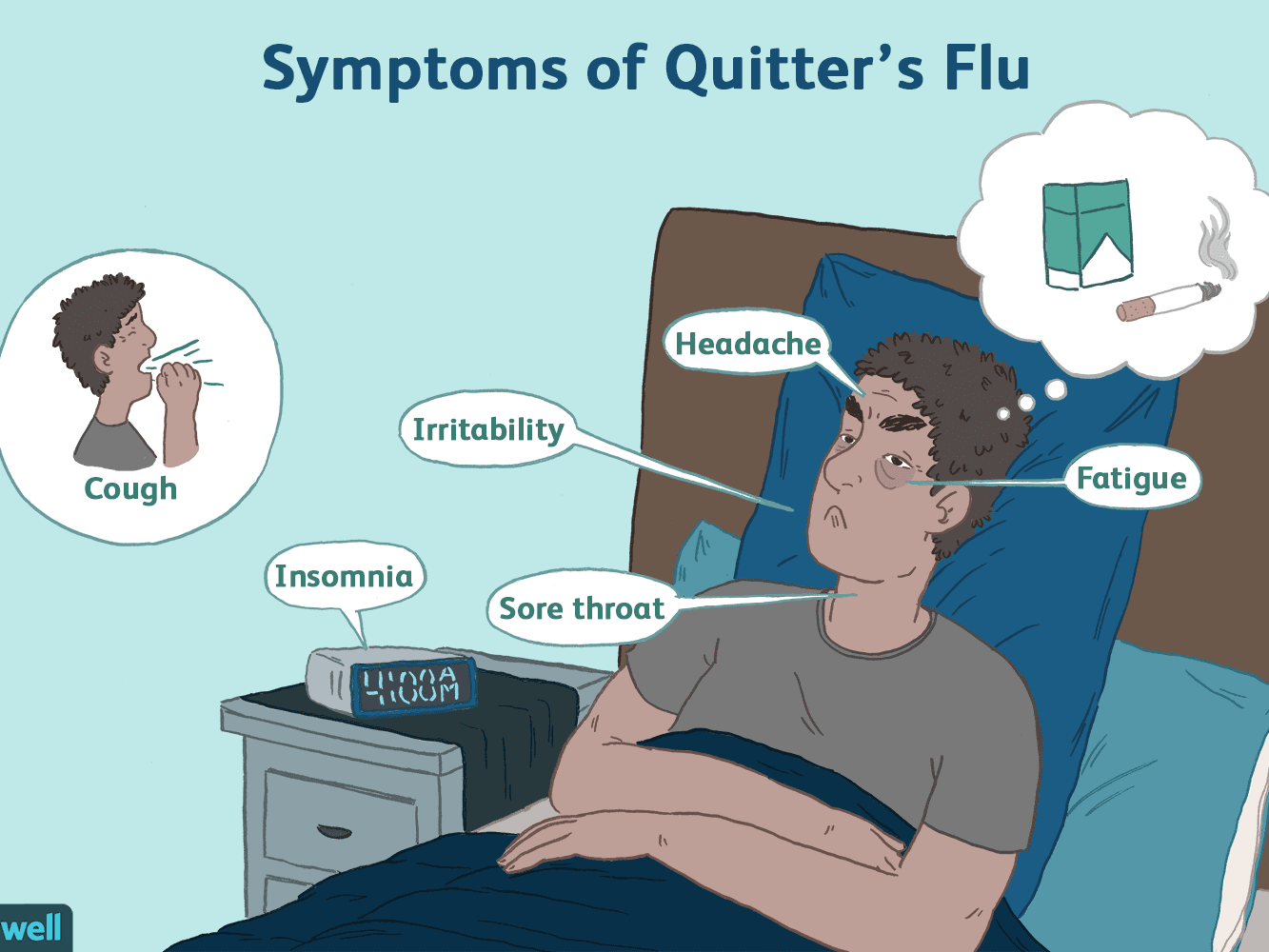 How To Know If You Have Quitter S Or Smoker S Flu