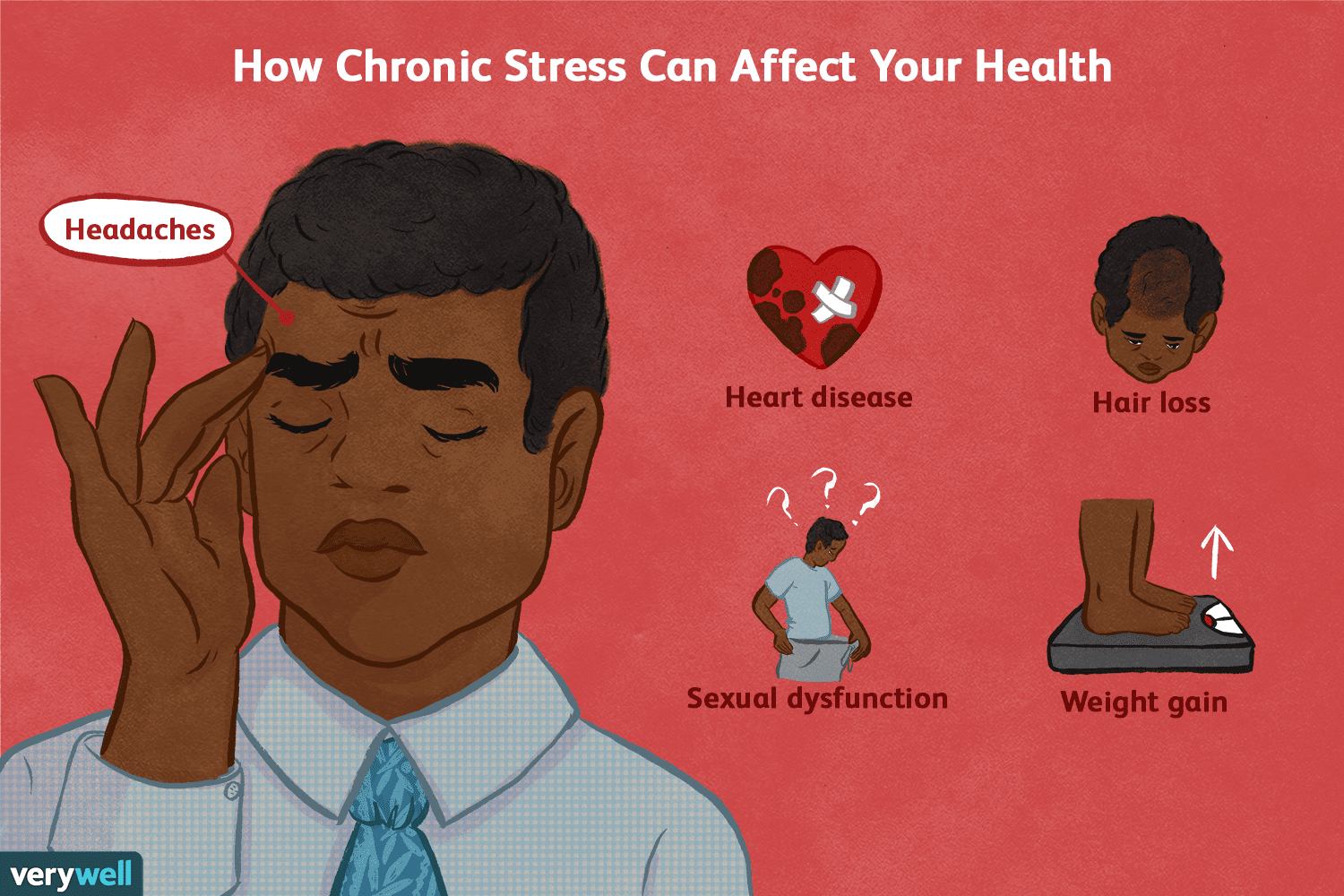 Stress and Health: How it Affects Your Body