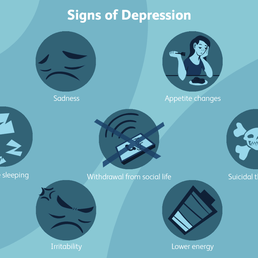 Just is me not into he depressed or 12 Signs