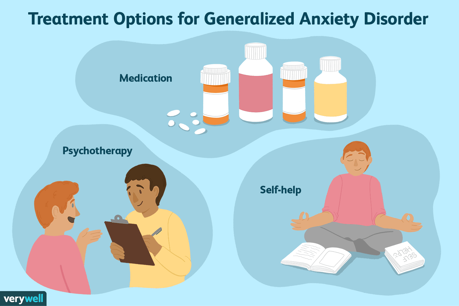 Understanding Generalized Anxiety >> Treatment Options For Generalized Anxiety Disorder