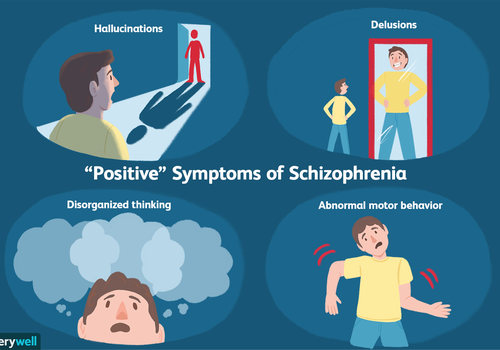 Positive symptoms of schizophrenia