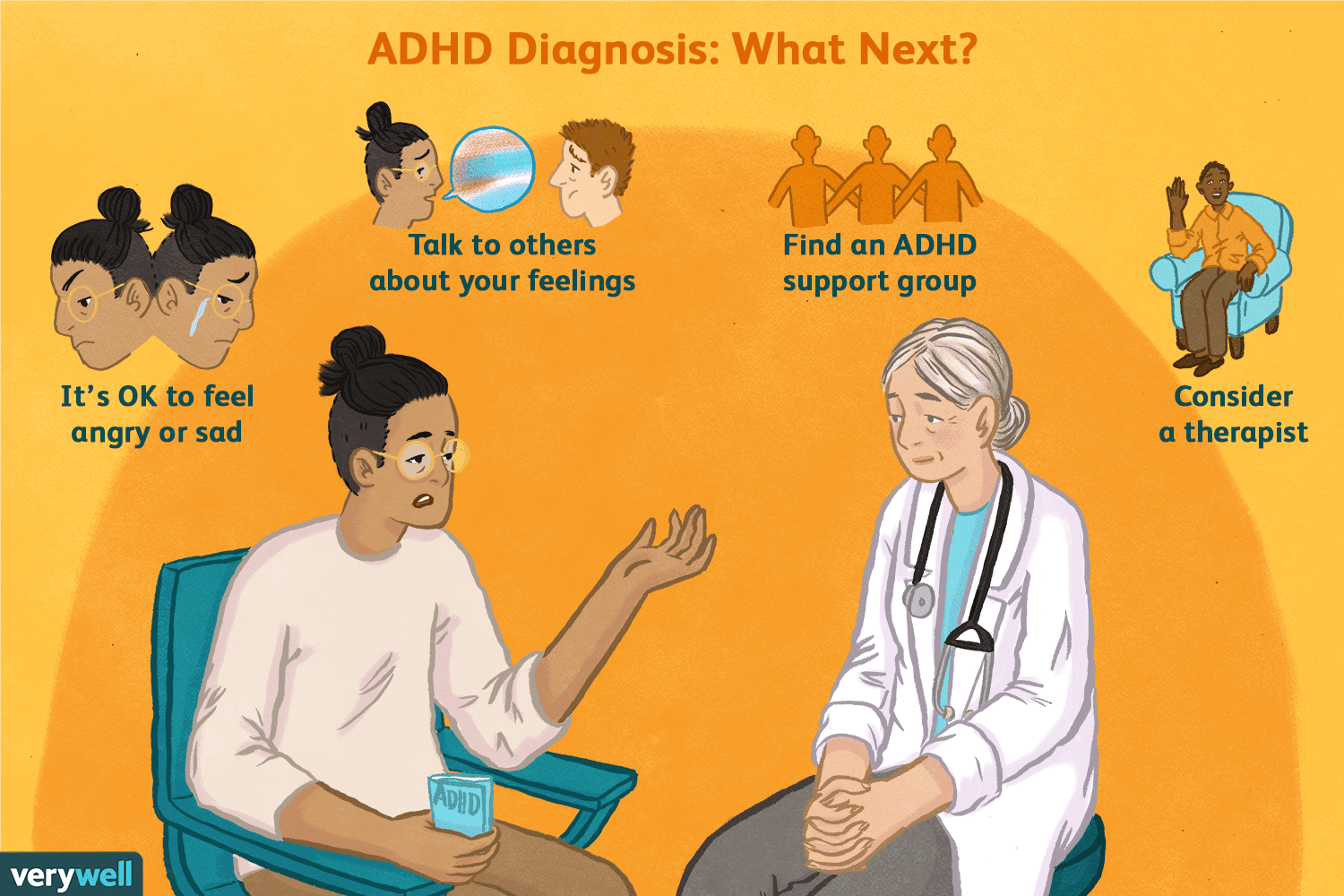 ca659a57c939 Strategies for Living Well With ADHD