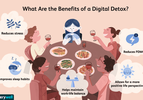 Benefits of a digital detox