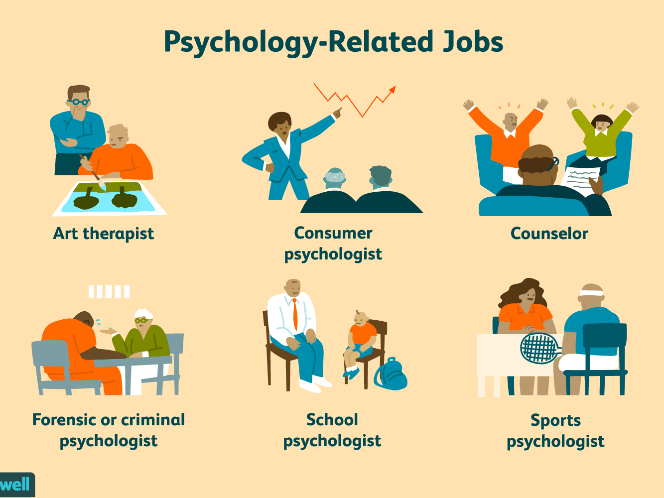 80 Psychology Related Careers To Consider