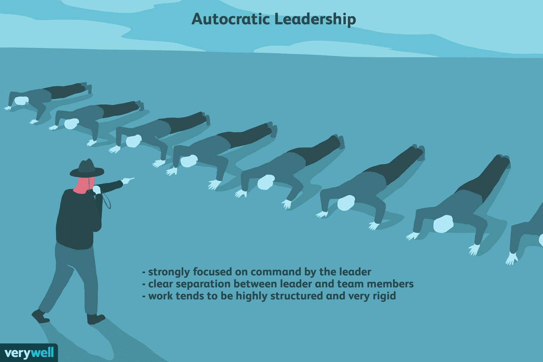 Autocratic Leadership: Characteristics, Pros, Cons