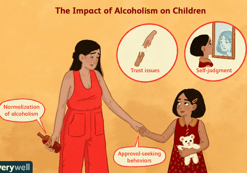 The impact of alcoholism on children