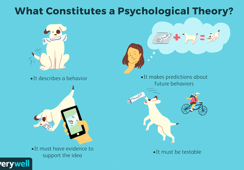 What Constitutes a Psych Theory?